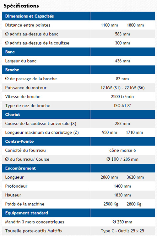 tour optica specifications